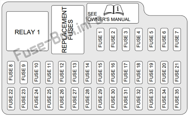 26 2000 Lincoln Ls Fuse Diagram