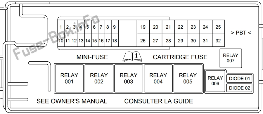 fuse box diagram lincoln ls