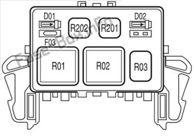 Auxiliary relay box: Lincoln Mark LT (2006, 2007, 2008)