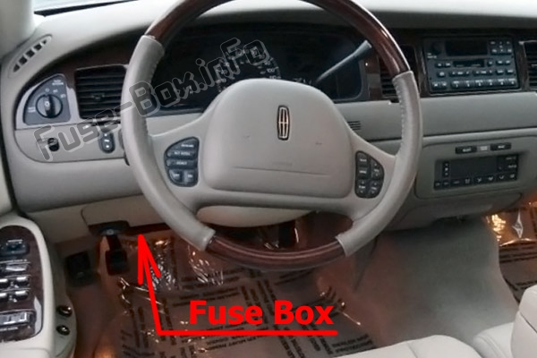 The location of the fuses in the passenger compartment: Lincoln Town Car (2003-2011)