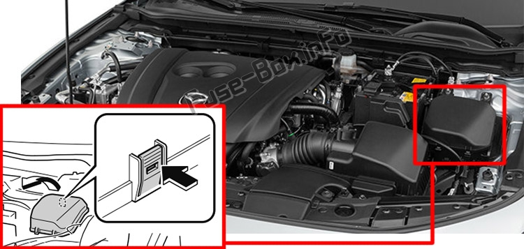 The location of the fuses in the engine compartment: Mazda 3 (2019-..)