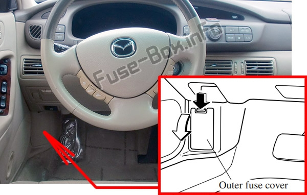 The location of the fuses in the passenger compartment: Mazda Millenia (2000, 2001, 2002)
