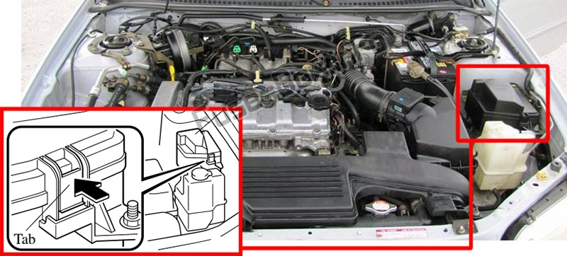 The location of the fuses in the engine compartment: Mazda Protege (2000-2003)