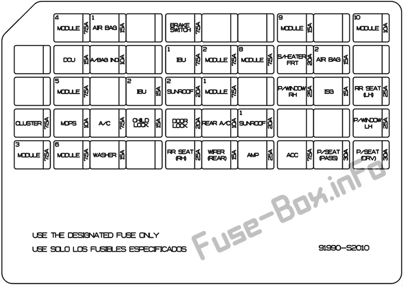 Fuse    Box    Diagram         Hyundai       Santa       Fe     TM  2019