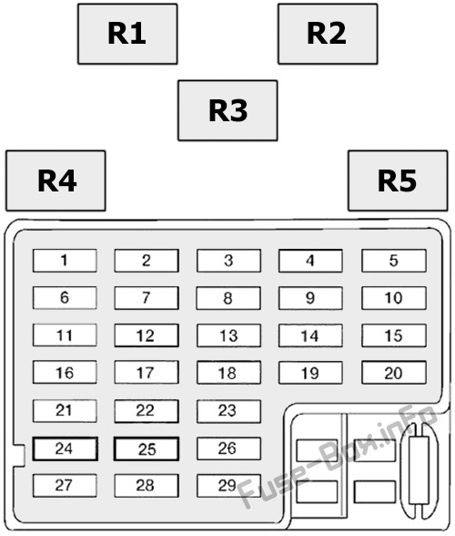 Instrument panel fuse box diagram: Nissan Altima (1998, 1999, 2000, 2001)