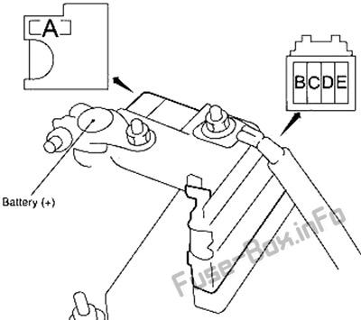 Fuse Box Diagram Nissan Altima L32 2007 2013