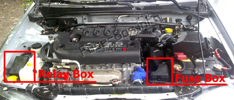 The location of the fuses in the engine compartment: Nissan Sentra (2000-2006)