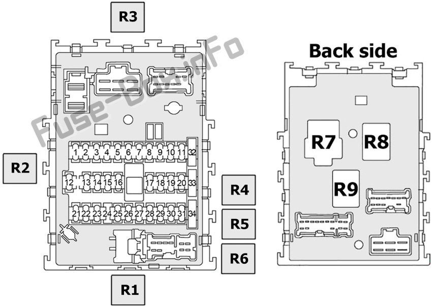 Instrument panel fuse box diagram: Nissan Sentra (2000, 2001, 2002, 2003, 2004, 2005, 2006)