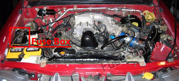 The location of the fuses in the engine compartment: Nissan Xterra (1999-2004)