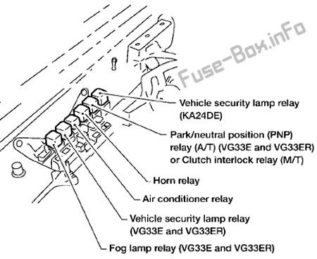 fuse box diagram nissan xterra (wd22; 1999-2004)  fuse-box.info