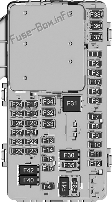Interior fuse box diagram: Cadillac XT6 (2020-...)
