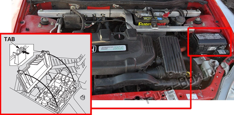 The location of the fuses in the engine compartment: Honda Insight (2000-2006)
