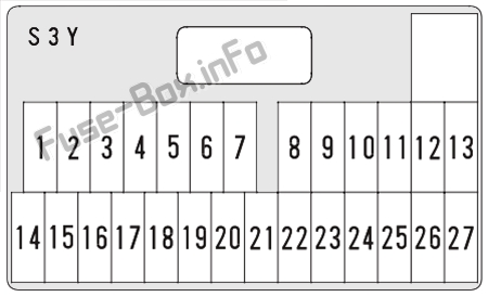 Instrument panel fuse box diagram: Honda Insight (2000, 2001, 2002, 2003, 2004, 2005, 2006)