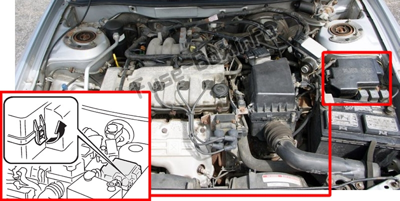The location of the fuses in the engine compartment: Mazda 626 (2000, 2001, 2002)