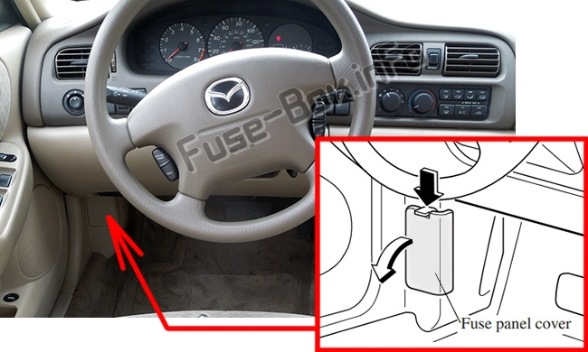 Fuse Box Diagram Mazda 626  2000