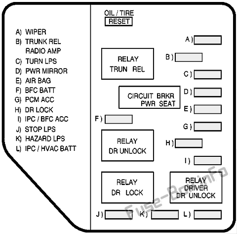 fuse box diagram oldsmobile alero (1999-2004)  fuse-box.info