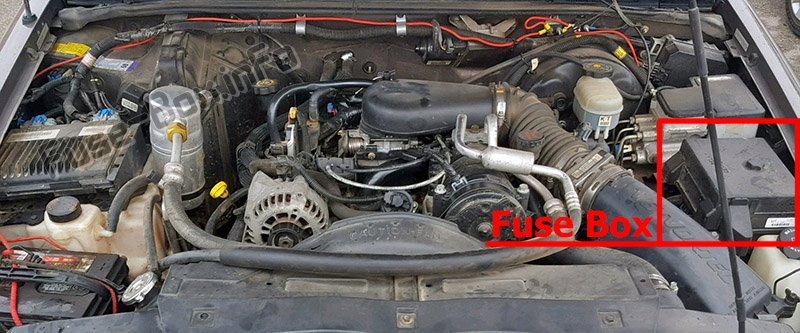 The location of the fuses in the engine compartment: Oldsmobile Bravada (1999, 2000, 2001)