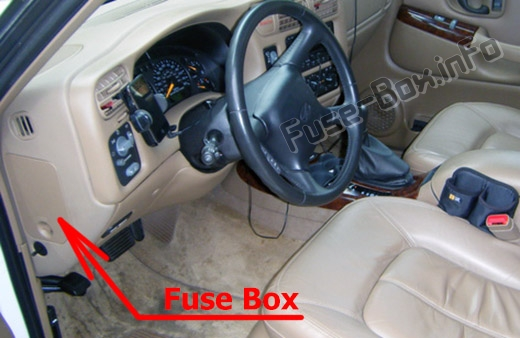 The location of the fuses in the passenger compartment: Oldsmobile Bravada (1999, 2000, 2001)