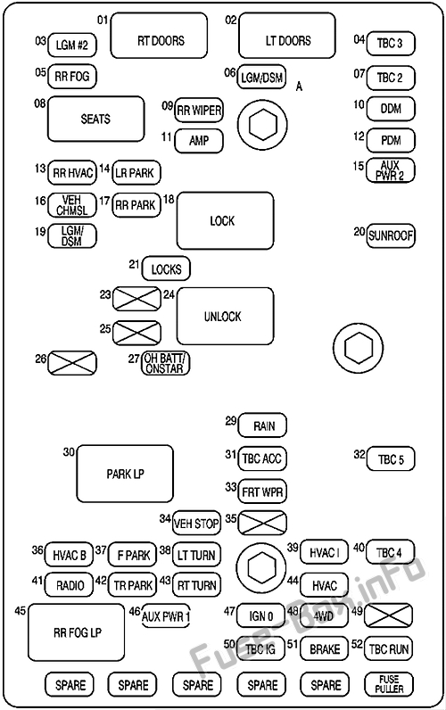Fuse Box Diagram Oldsmobile Bravada (2002-2004)Fuse-Box.info