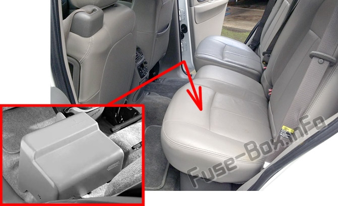 The location of the fuses in the passenger compartment: Oldsmobile Bravada (2002-2004)