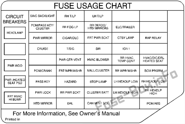 Fuse Box Diagram Oldsmobile Silhouette  1999