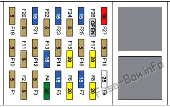 Fuse box №1 diagram: Tesla Model S (2013, 2014)