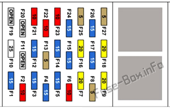 Fuse box №1 diagram: Tesla Model S (2015, 2016)