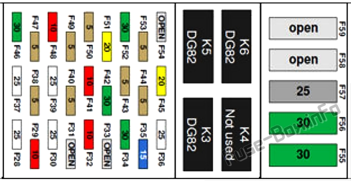 Fuse box №2 diagram: Tesla Model S (2013, 2014)