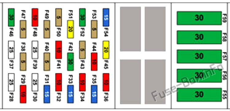 Fuse box №2 diagram: Tesla Model S (2015, 2016)