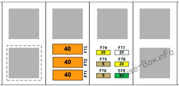 Fuse box №3 diagram: Tesla Model S (2015, 2016)