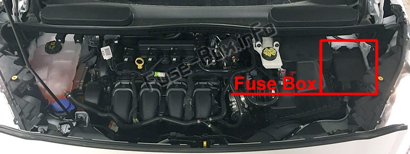 The location of the fuses in the engine compartment: Ford Transit Connect (2019, 2020..)