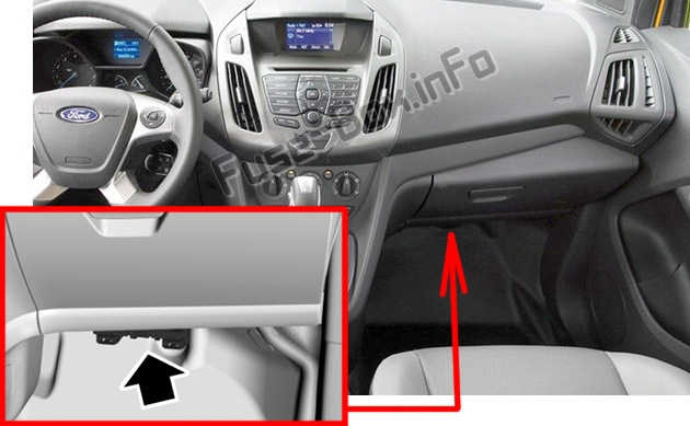 The location of the fuses in the passenger compartment: Ford Transit Connect (2019, 2020..)