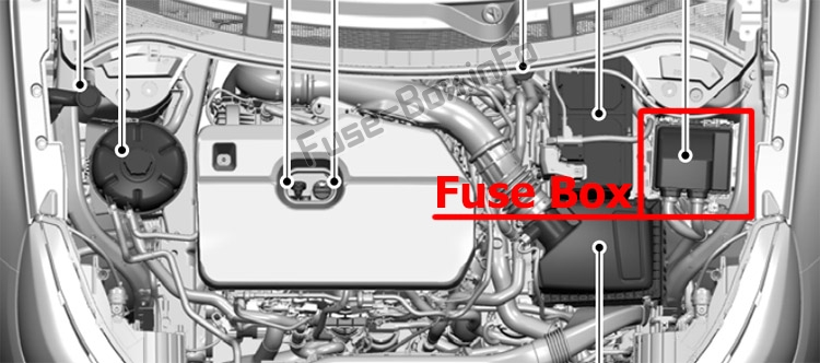 The location of the fuses in the engine compartment: Lincoln Corsair (2020-...)