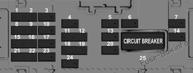 Interior fuse box diagram: Lincoln Corsair (2020-...)