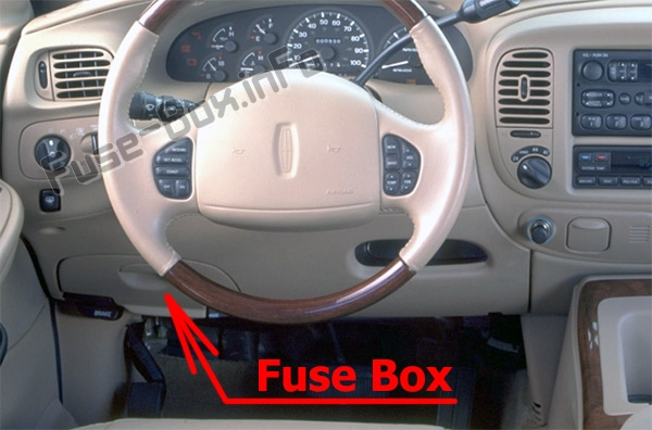 The location of the fuses in the passenger compartment: Lincoln Navigator (1998-2002)