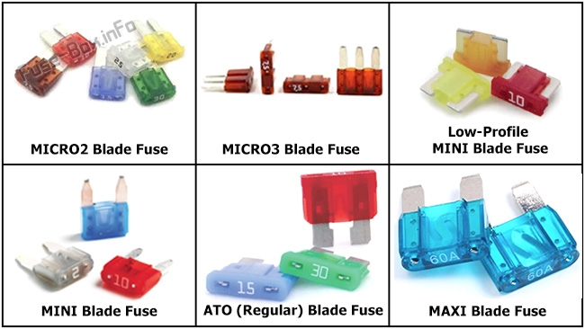 fuse box diagram types of automotive fuses  fuse-box.info