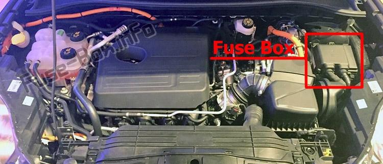 Fuse Box Diagram Ford Escape  2020