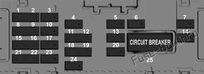 Instrument panel fuse box diagram: Ford Escape (2020-..)