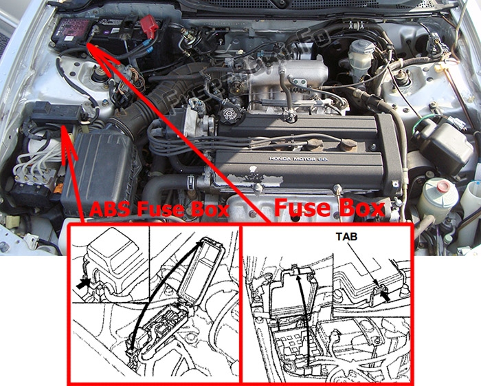 Fuse Box Diagram Acura Integra 2000 2001