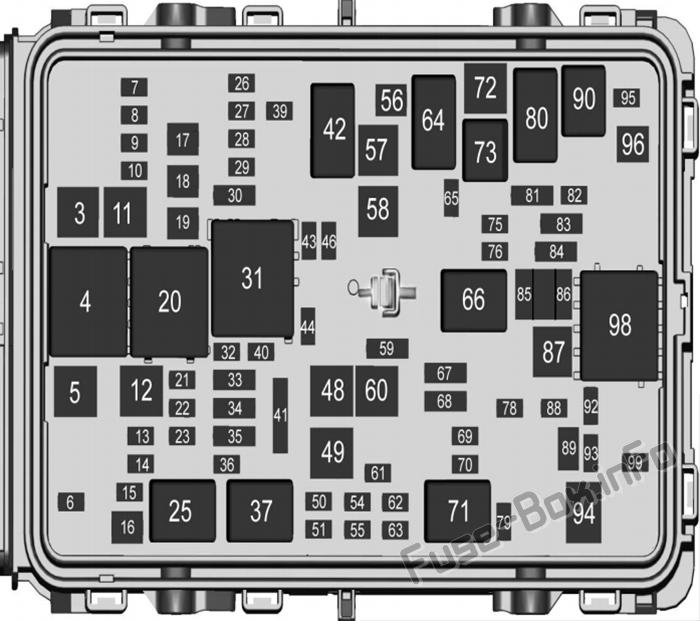 Under-hood fuse box diagram: Cadillac XT4 (2019-2020)