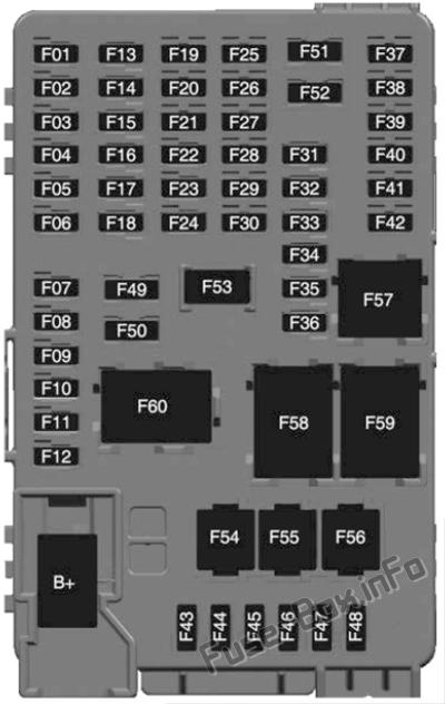 Instrument panel fuse box diagram: Chevrolet Bolt EV (2016, 2017, 2018, 2019, 2020..)