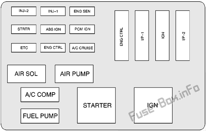 Fuse Box Diagram Chevrolet Camaro Z28  1998