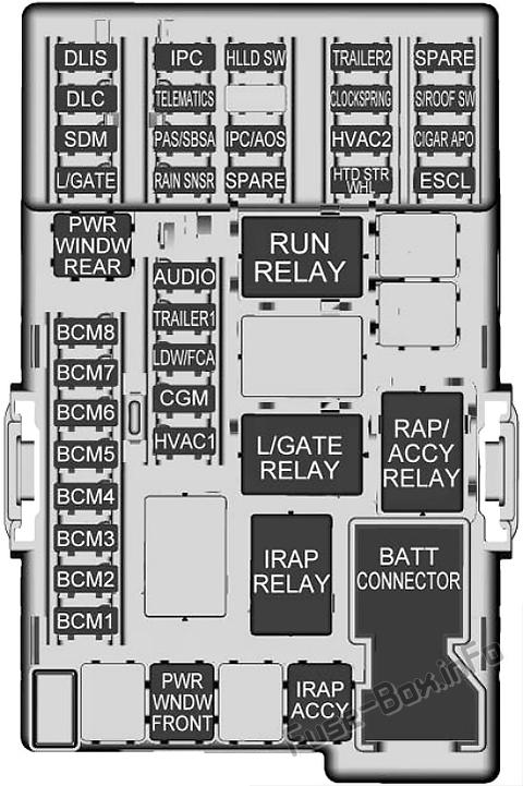 Fuse Box Diagram Chevrolet Sonic / Aveo (2012-2020) | Chevrolet Sonic Fuse Box |  | Fuse-Box.info