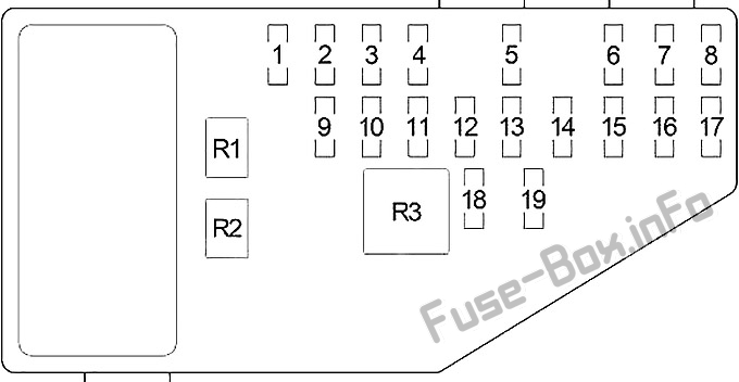 Interior fuse box diagram: Chrysler Cirrus (1994, 1995, 1996, 1997, 1998, 1999, 2000)