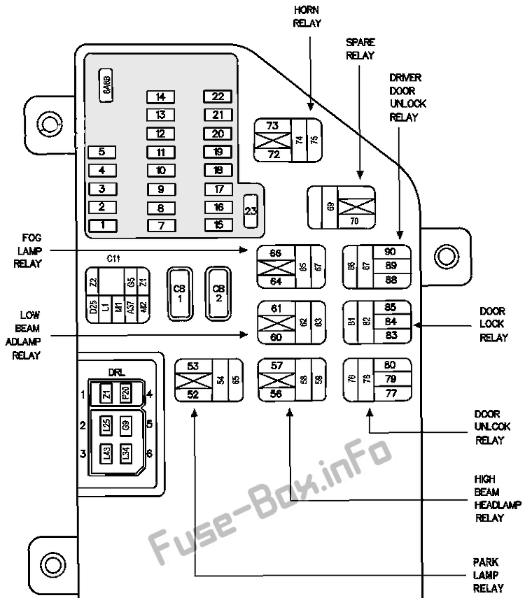 Fuse Box Diagram Chrysler Concorde / LHS (1997-2004)Fuse-Box.info