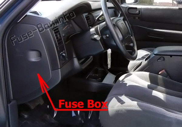Fuse Box Diagram Dodge Dakota (2001-2004)