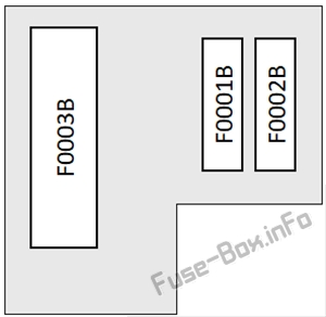 Battery Fuses: Dodge Dart (2013)
