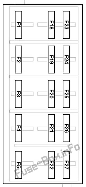 [SCHEMATICS_4HG]  Fuse Box Diagram Dodge Dart (PF; 2013-2016) | Dodge Dart Fuse Box |  | Fuse-Box.info