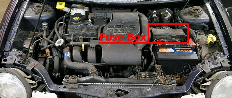 Fuse Box Diagram Dodge Chrysler Neon 1994 1999