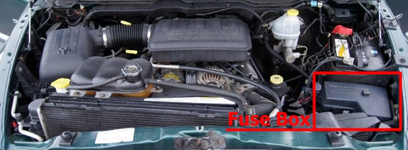 Fuse Box Diagram Dodge Ram 1500  2500  2002